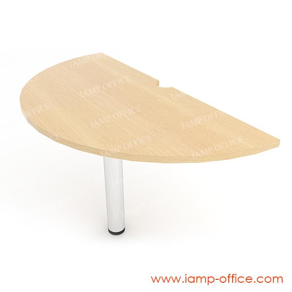 หัวโต๊ะประชุม